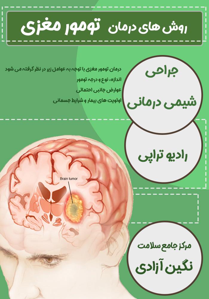 درمان تومور های مغزی